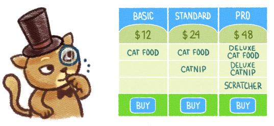 افزونه جدول قیمت وردپرس Easy Pricing Tables