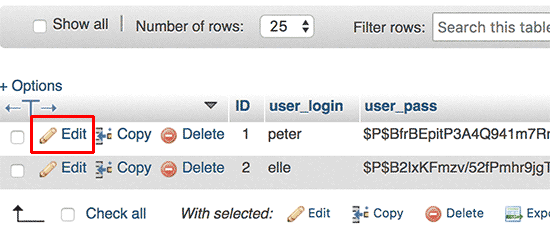 ویرایش اطلاعات کاربر از طریق دیتابیس وردپرس