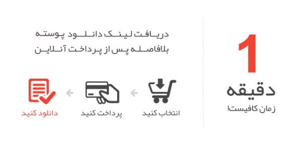 مراحل خرید قالب وردپرس در ایران تمز